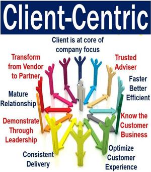 راهکار مشتری محوری